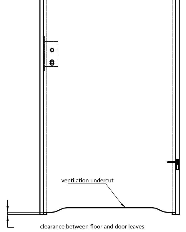 Ventilation Undercut